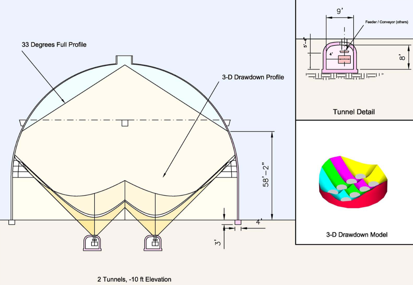 bulk-storage-choices-feature-article-figure 1 -two tunnels gravity feed