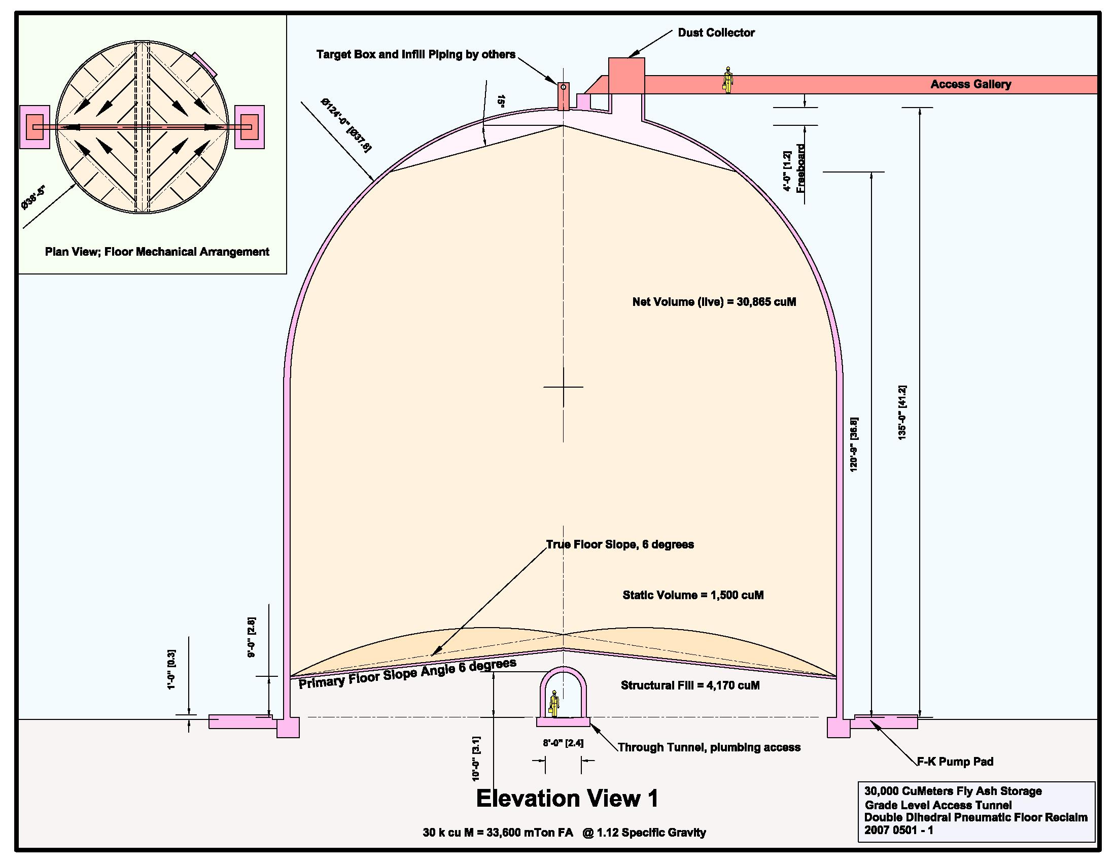 bulk-storage-choices-feature-article-figure 4 - 30k live cuM FA Storage Dome