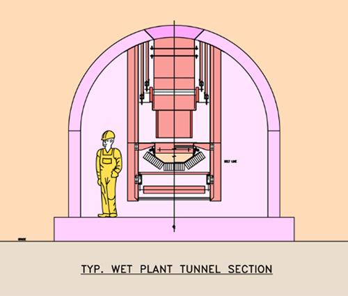 best-practices-frac-sand-plant-design figure-6