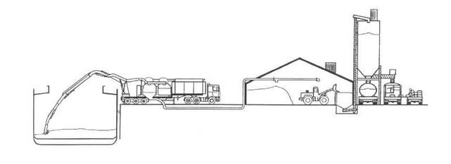1Figure 1: Typical Flat Cement Storage with Front-End Loader Reclaim (Image courtesy of Cement Distribution Consultants)